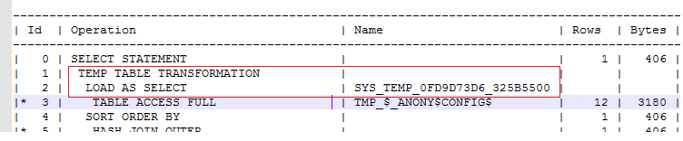 with clause performance issue in oracle – Ahmed Fikri